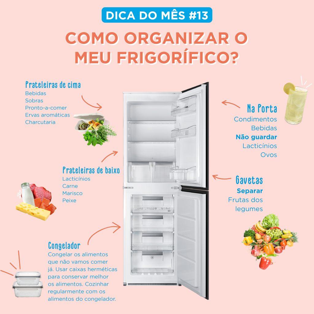 dicas organizar frigorífico